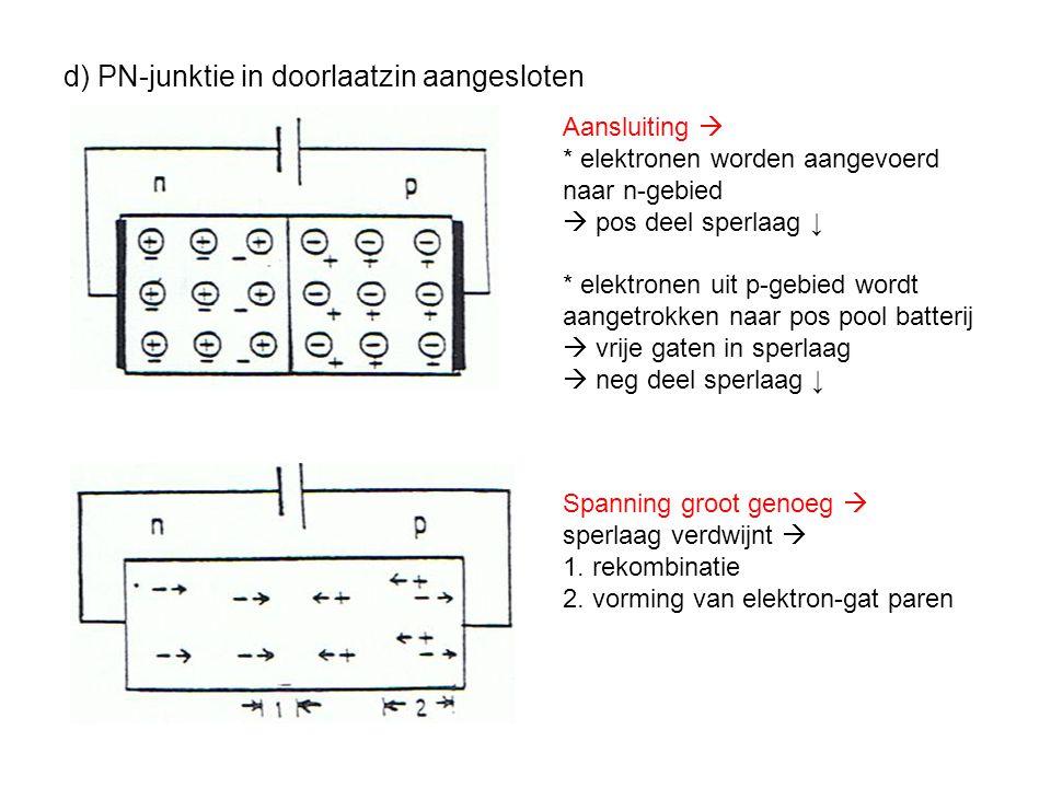 b) PN-junctie in sperzin aangesloten c) Lekstroom in sperzin *vrije elektronen worden aangetrokken naar pos pool batterij  sperlaag pos ↑ *vrije gate