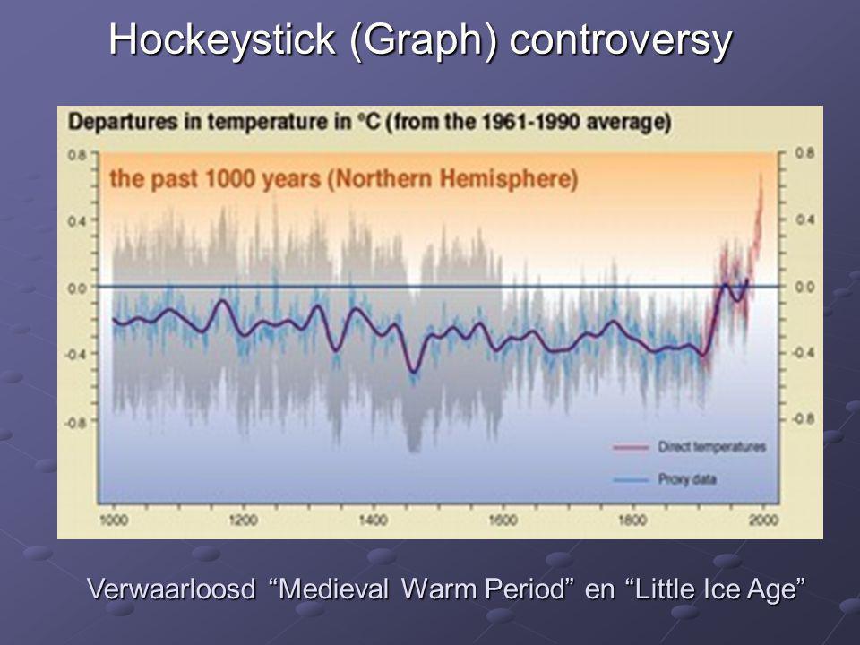 "Hockeystick (Graph) controversy Verwaarloosd ""Medieval Warm Period"" en ""Little Ice Age"""