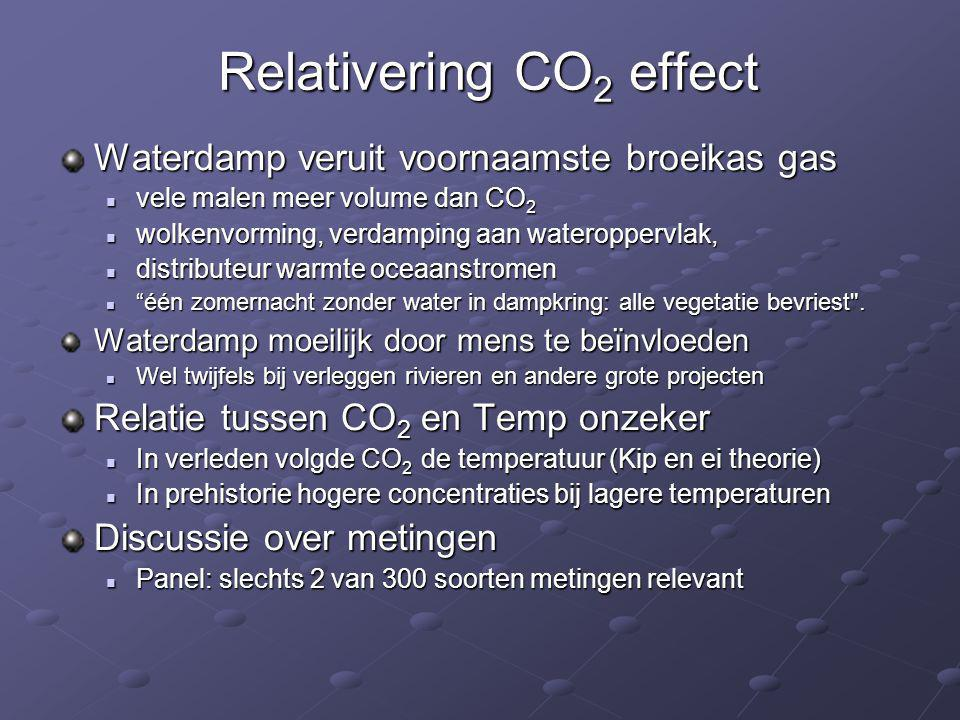 Relativering CO 2 effect Waterdamp veruit voornaamste broeikas gas  vele malen meer volume dan CO 2  wolkenvorming, verdamping aan wateroppervlak, 