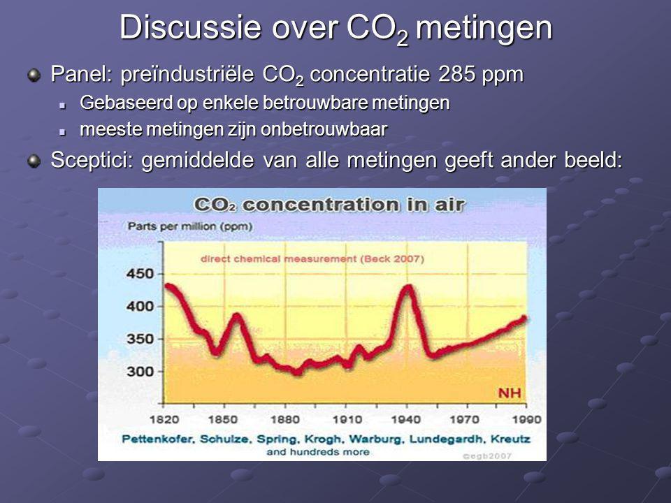 Discussie over CO 2 metingen Panel: preïndustriële CO 2 concentratie 285 ppm  Gebaseerd op enkele betrouwbare metingen  meeste metingen zijn onbetro