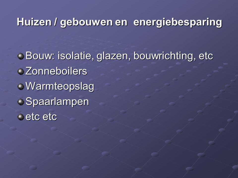 Huizen / gebouwen en energiebesparing Bouw: isolatie, glazen, bouwrichting, etc ZonneboilersWarmteopslagSpaarlampen etc etc