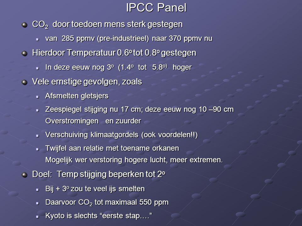 IPCC Panel CO 2 door toedoen mens sterk gestegen  van 285 ppmv (pre-industrieel) naar 370 ppmv nu Hierdoor Temperatuur 0.6 o tot 0.8 o gestegen  In