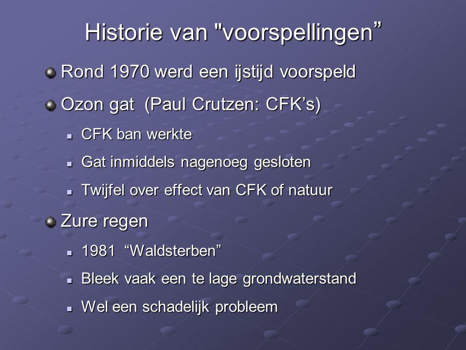 Historie van