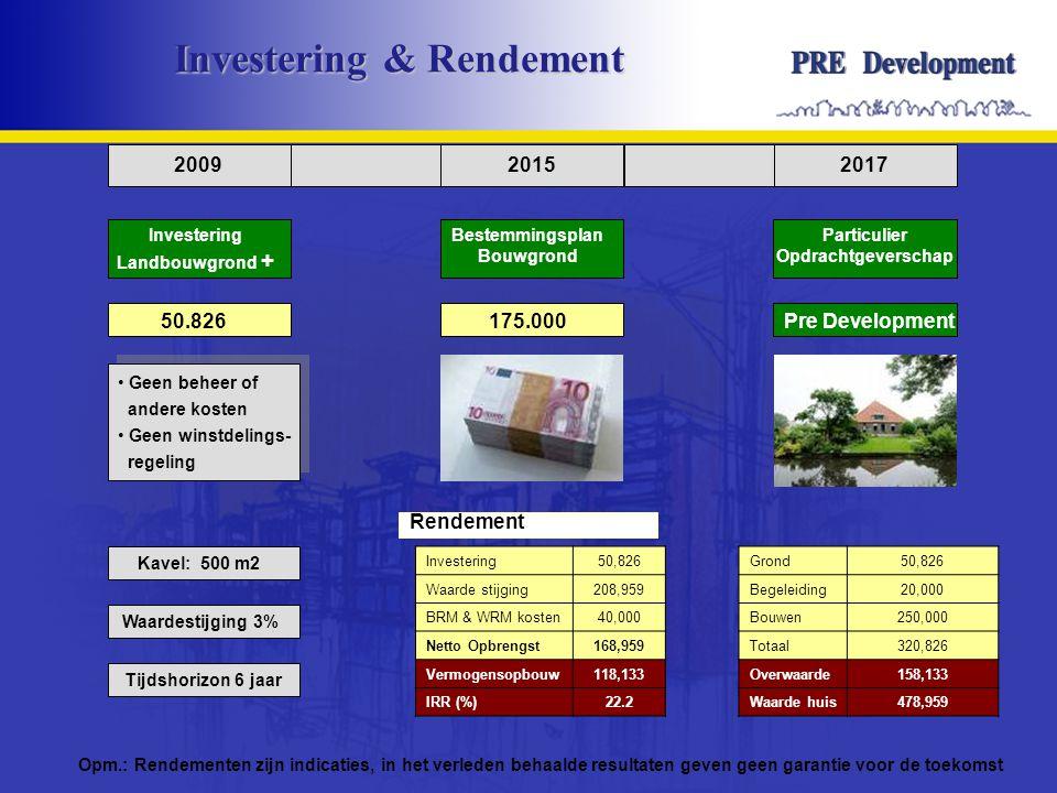 Investering & Rendement Opm.: Rendementen zijn indicaties, in het verleden behaalde resultaten geven geen garantie voor de toekomst Investering Landbo