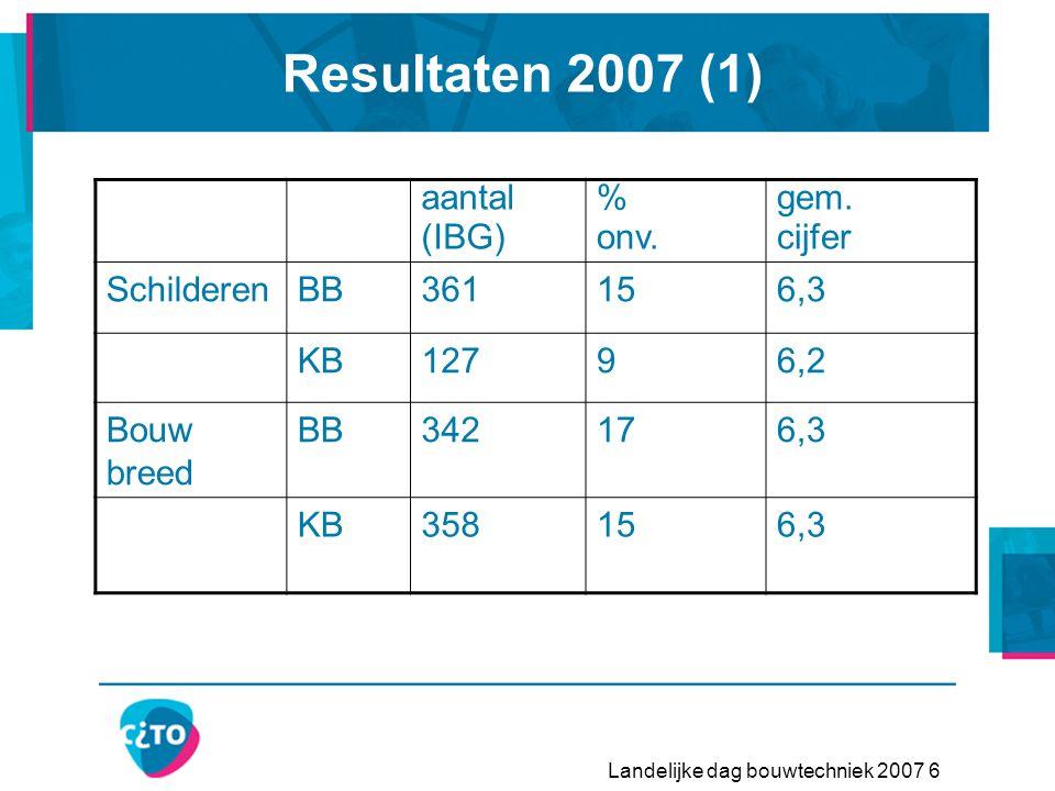Landelijke dag bouwtechniek 2007 6 Resultaten 2007 (1) aantal (IBG) % onv.