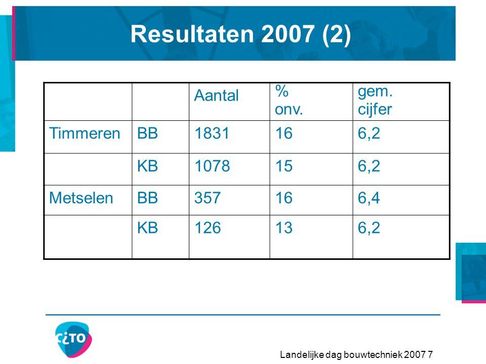 Landelijke dag bouwtechniek 2007 7 Resultaten 2007 (2) Aantal % onv.