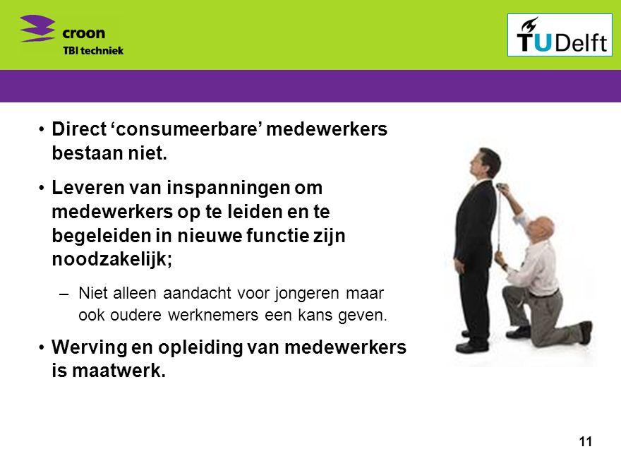 Bedrijvenbijeenkomst ontspits 1 november 2010 •Direct 'consumeerbare' medewerkers bestaan niet. •Leveren van inspanningen om medewerkers op te leiden