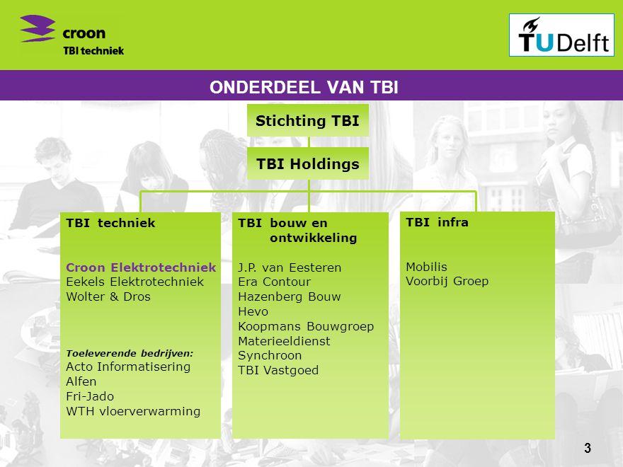 Bedrijvenbijeenkomst ontspits 1 november 2010 ONDERDEEL VAN TBI Stichting TBI TBIinfra Mobilis Voorbij Groep TBIbouw en ontwikkeling J.P.