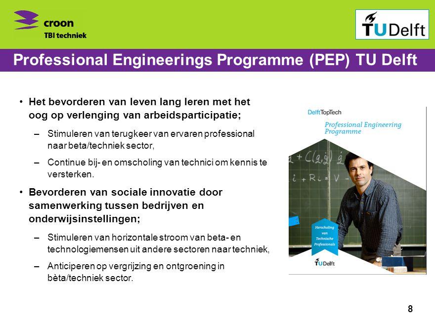Bedrijvenbijeenkomst ontspits 1 november 2010 Professional Engineerings Programme (PEP) TU Delft •Het bevorderen van leven lang leren met het oog op verlenging van arbeidsparticipatie; –Stimuleren van terugkeer van ervaren professional naar beta/techniek sector, –Continue bij- en omscholing van technici om kennis te versterken.
