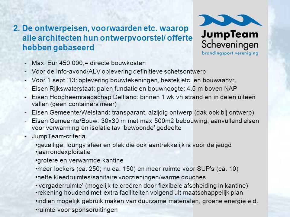 2. De ontwerpeisen, voorwaarden etc. waarop alle architecten hun ontwerpvoorstel/ offerte hebben gebaseerd -Max. Eur 450.000,= directe bouwkosten -Voo