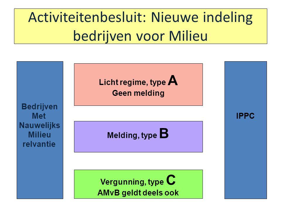 Activiteitenbesluit: Nieuwe indeling bedrijven voor Milieu Bedrijven Met Nauwelijks Milieu relvantie Licht regime, type A Geen melding Melding, type B