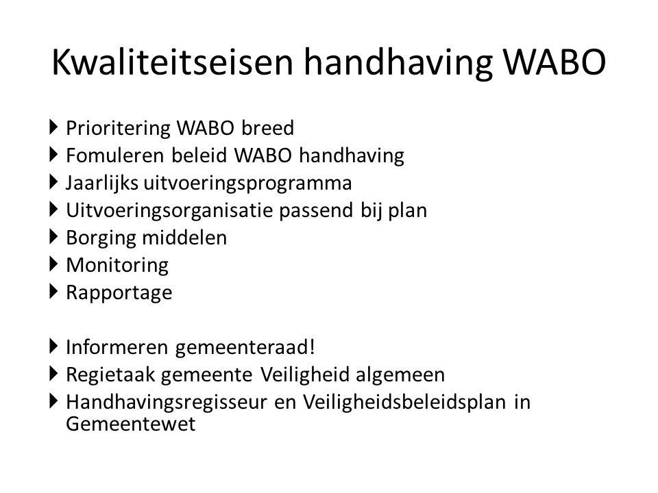 Kwaliteitseisen handhaving WABO  Prioritering WABO breed  Fomuleren beleid WABO handhaving  Jaarlijks uitvoeringsprogramma  Uitvoeringsorganisatie passend bij plan  Borging middelen  Monitoring  Rapportage  Informeren gemeenteraad.