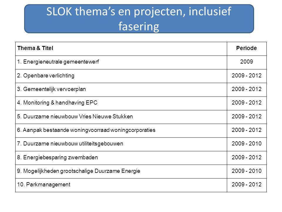 Thema & TitelPeriode 1. Energieneutrale gemeentewerf2009 2. Openbare verlichting2009 - 2012 3. Gemeentelijk vervoerplan2009 - 2012 4. Monitoring & han