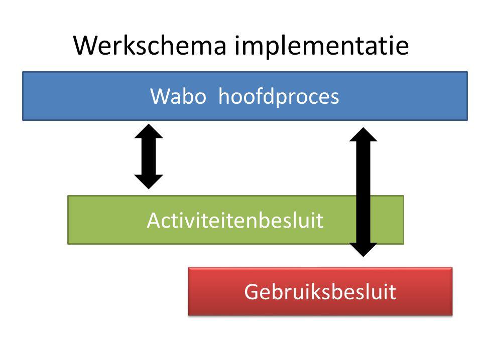 Werkschema implementatie Wabo hoofdproces Activiteitenbesluit Gebruiksbesluit