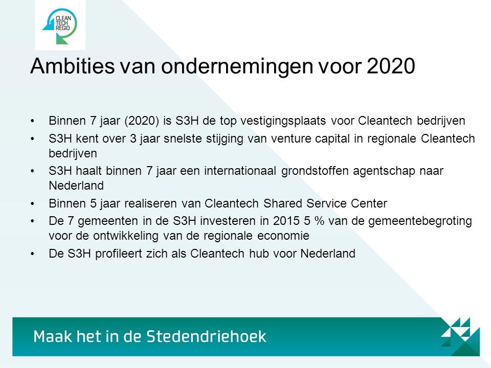 Ambities van ondernemingen voor 2020 •Binnen 7 jaar (2020) is S3H de top vestigingsplaats voor Cleantech bedrijven •S3H kent over 3 jaar snelste stijg