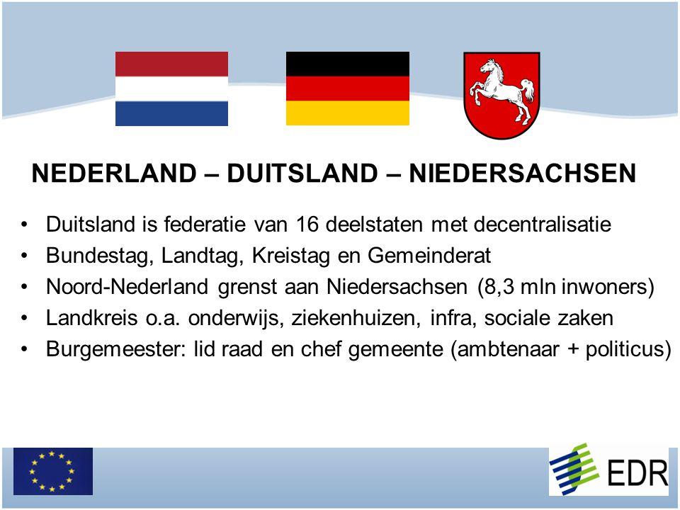 •Duitsland is federatie van 16 deelstaten met decentralisatie •Bundestag, Landtag, Kreistag en Gemeinderat •Noord-Nederland grenst aan Niedersachsen (