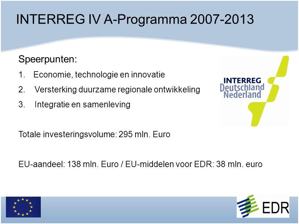 Speerpunten: 1.Economie, technologie en innovatie 2. Versterking duurzame regionale ontwikkeling 3. Integratie en samenleving Totale investeringsvolum