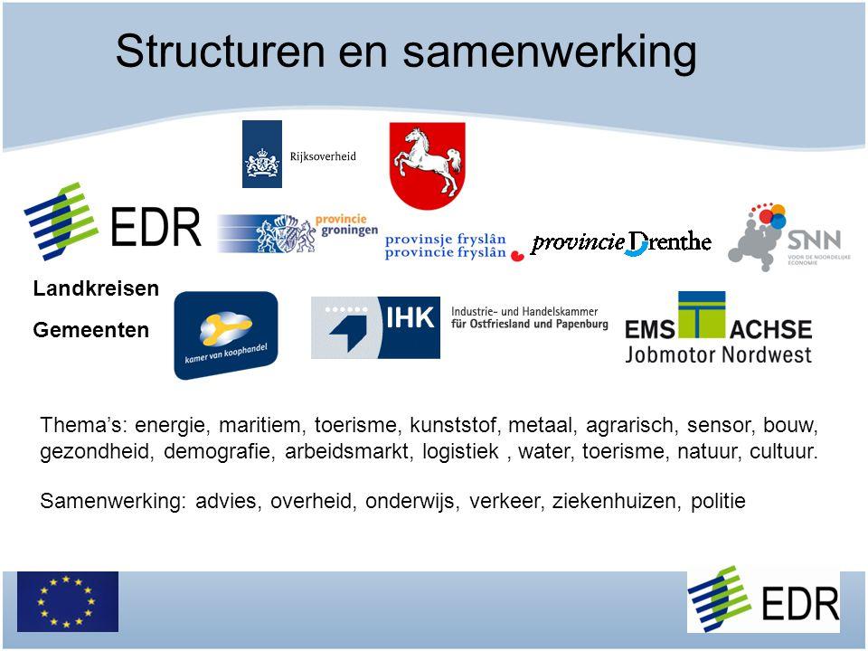 Structuren en samenwerking Landkreisen Gemeenten Samenwerking: advies, overheid, onderwijs, verkeer, ziekenhuizen, politie Thema's: energie, maritiem,