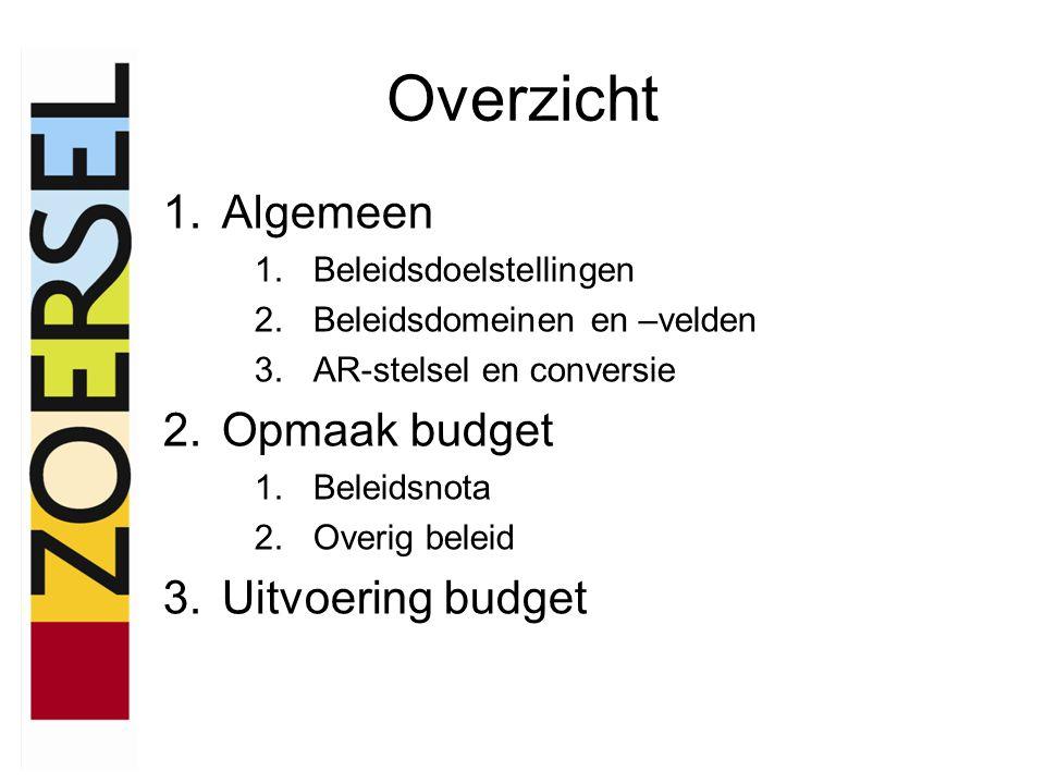 Overzicht 1.Algemeen 1.Beleidsdoelstellingen 2.Beleidsdomeinen en –velden 3.AR-stelsel en conversie 2.Opmaak budget 1.Beleidsnota 2.Overig beleid 3.Ui