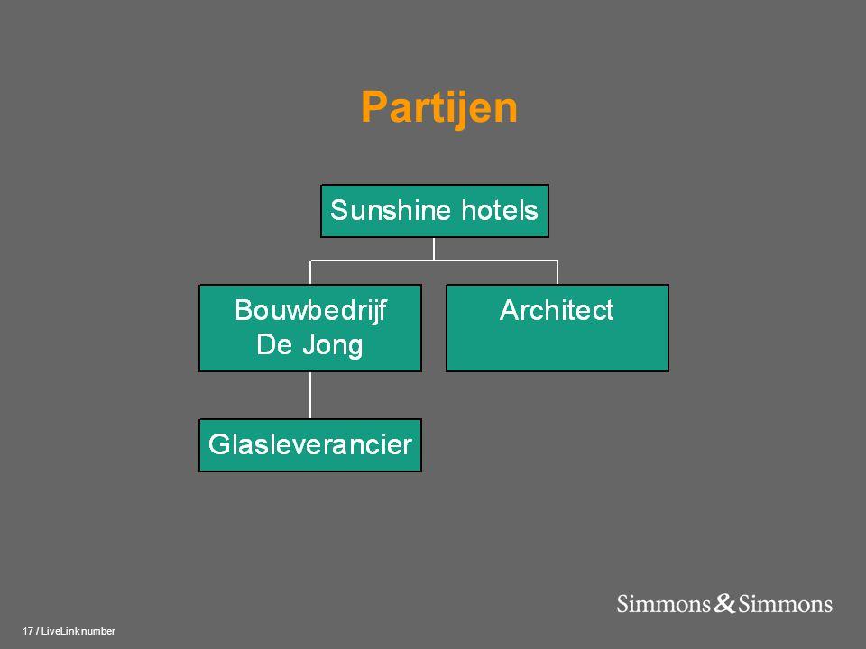 17 / LiveLink number Partijen