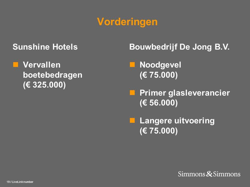 19 / LiveLink number Vorderingen Sunshine Hotels  Vervallen boetebedragen (€ 325.000) Bouwbedrijf De Jong B.V.  Noodgevel (€ 75.000)  Primer glasle