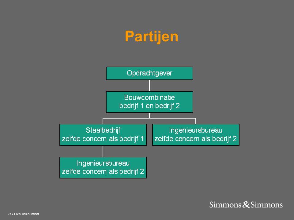 27 / LiveLink number Partijen