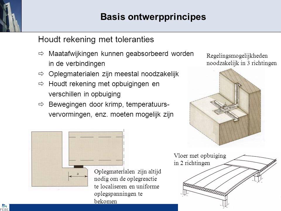 Les 1 : Inleidende beschouwingen bij het ontwerp Basis ontwerpprincipes Houdt rekening met toleranties  Maatafwijkingen kunnen geabsorbeerd worden in