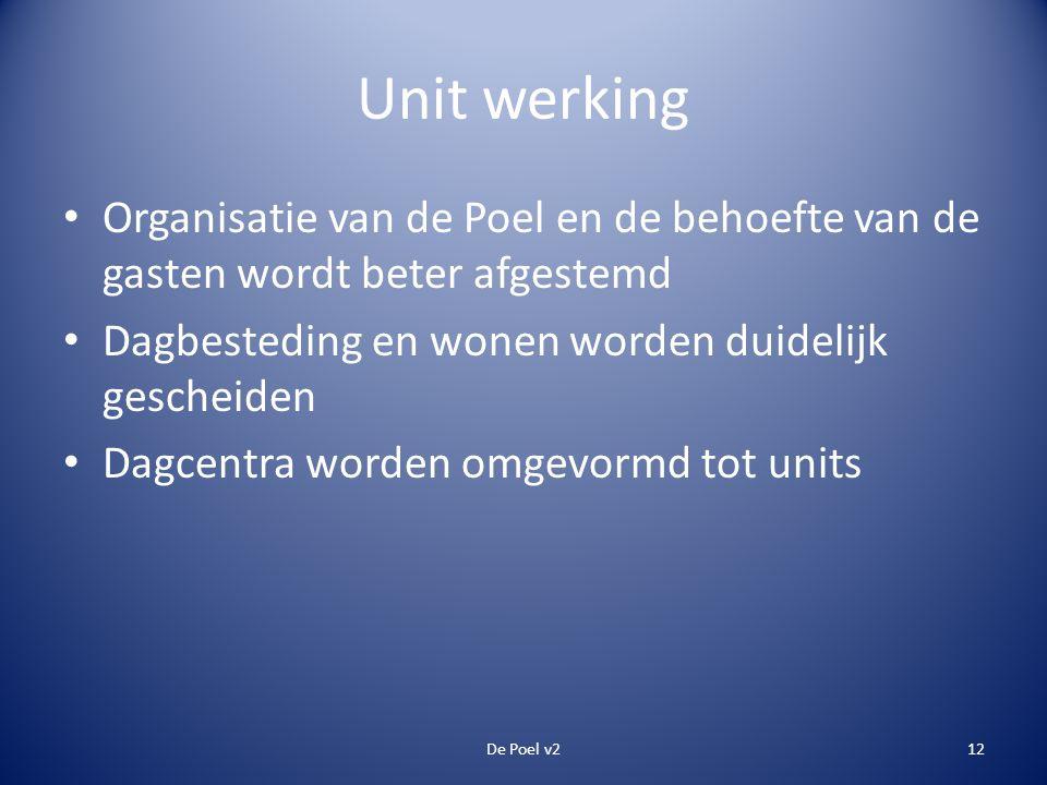 Unit werking • Organisatie van de Poel en de behoefte van de gasten wordt beter afgestemd • Dagbesteding en wonen worden duidelijk gescheiden • Dagcen