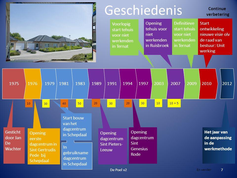 In gebruikname dagcentrum in Schepdaal Geschiedenis 1976 Continue verbetering 1975 Opening eerste dagcentrum in Sint Gertrudis Pede bij Schepdaal Star