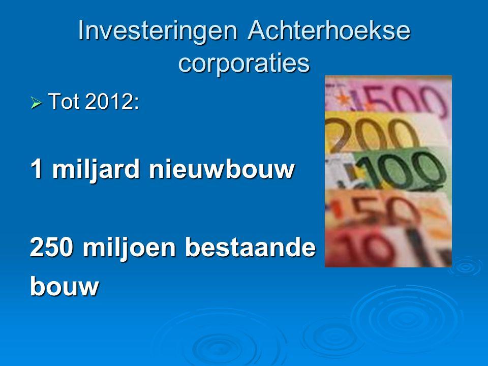 Investeringen Achterhoekse corporaties  Tot 2012: 1 miljard nieuwbouw 250 miljoen bestaande bouw