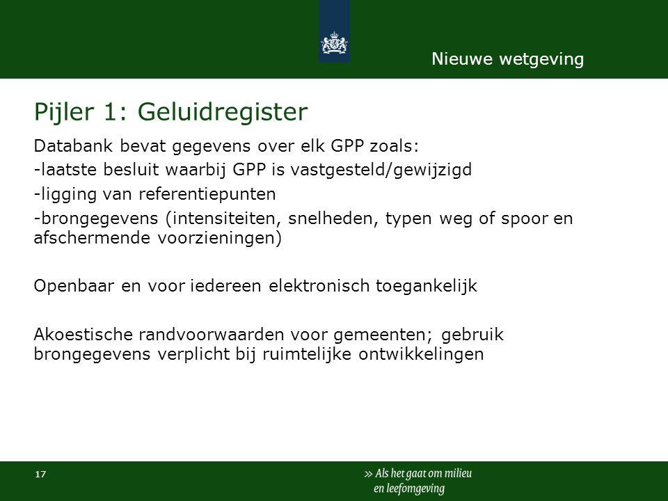 17 Pijler 1: Geluidregister Databank bevat gegevens over elk GPP zoals: -laatste besluit waarbij GPP is vastgesteld/gewijzigd -ligging van referentiep