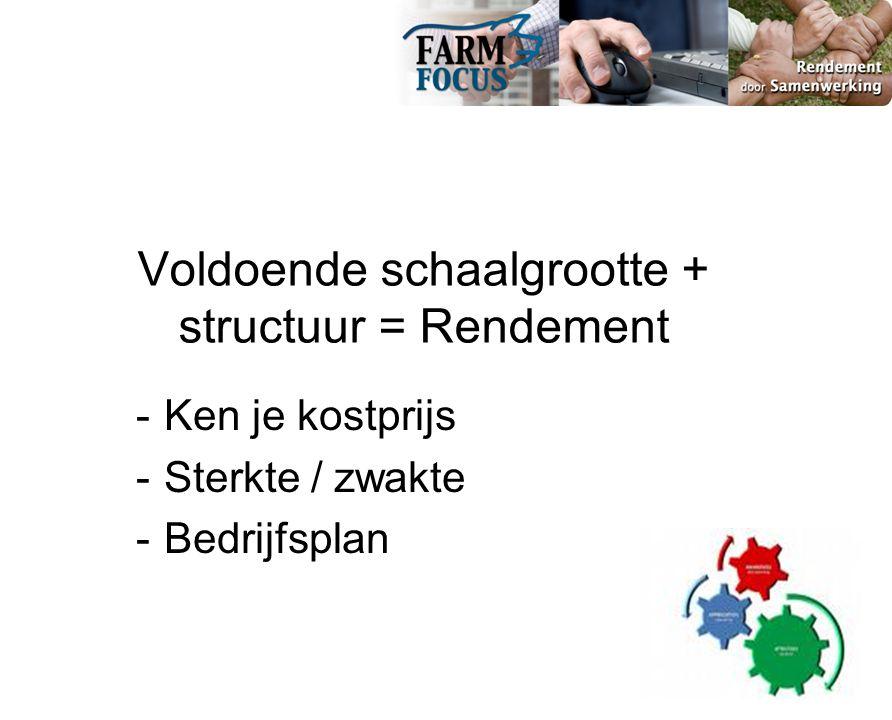 Voldoende schaalgrootte + structuur = Rendement -Ken je kostprijs -Sterkte / zwakte -Bedrijfsplan