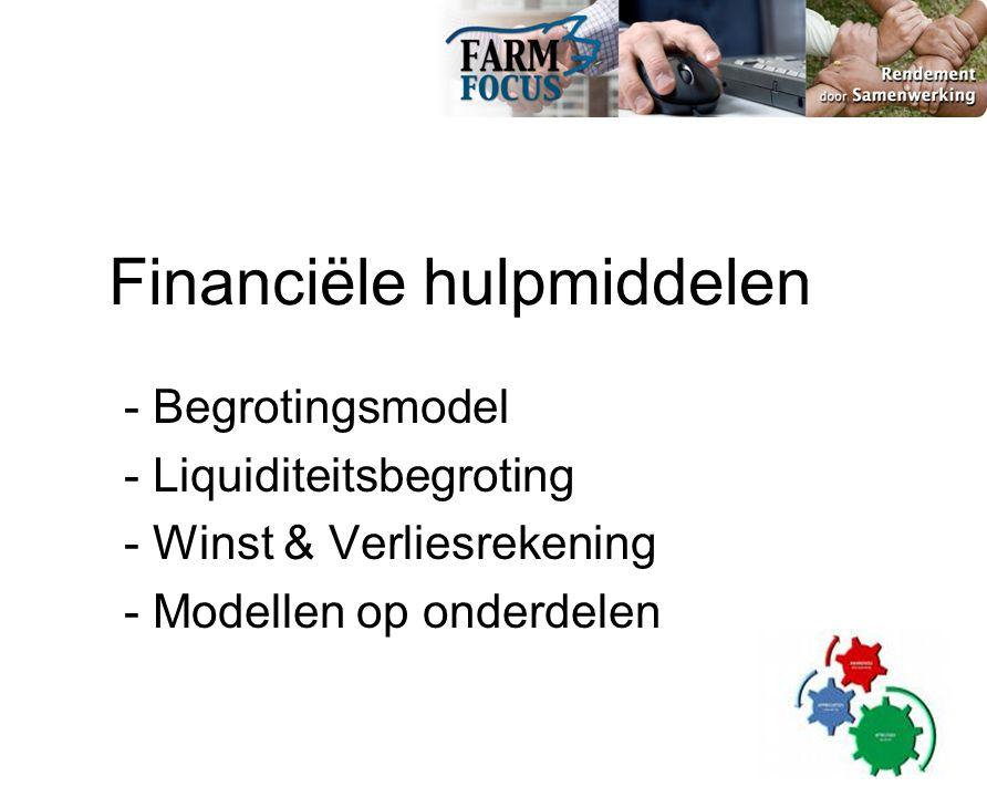 Financiële hulpmiddelen - Begrotingsmodel - Liquiditeitsbegroting - Winst & Verliesrekening - Modellen op onderdelen