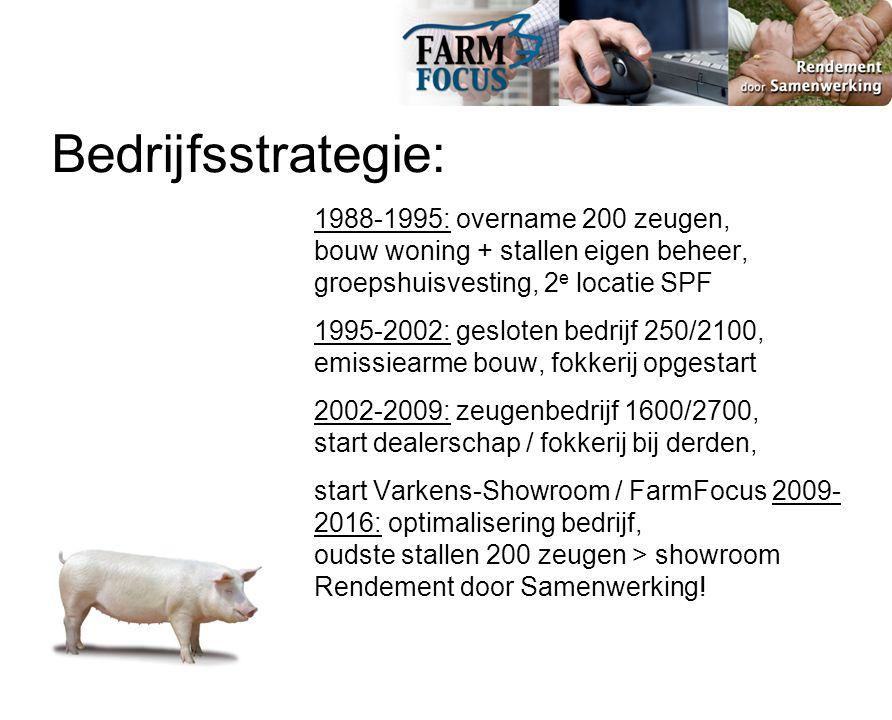 Hogenkamp-Dierstromen Distributie Hypor Nederland: in-/verkoop, planning, transport