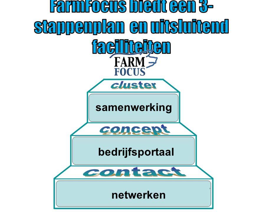 FarmFocus Contact: •Fysiek: netwerkbijeenkomsten  showroom, platform, overig •Digitaal: www.FarmFocus.nlwww.FarmFocus.nl  informatie, nieuwsbrieven