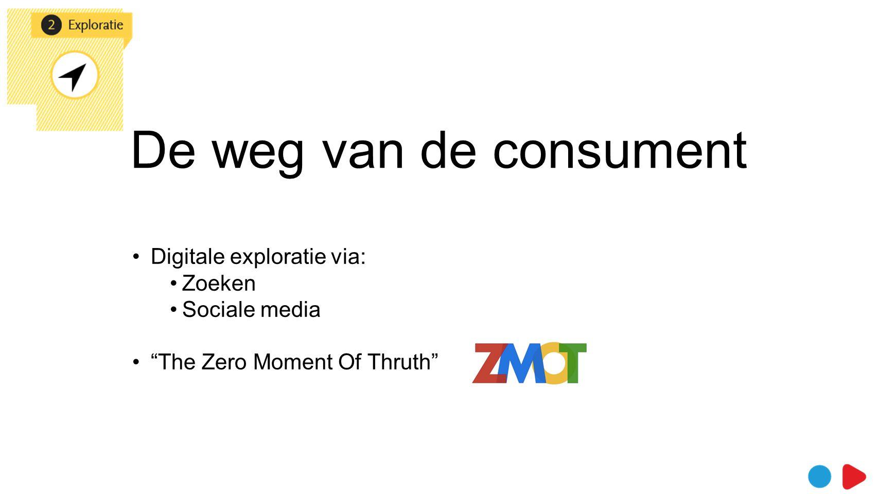 De weg van de consument •Digitale exploratie via: •Zoeken •Sociale media • The Zero Moment Of Thruth