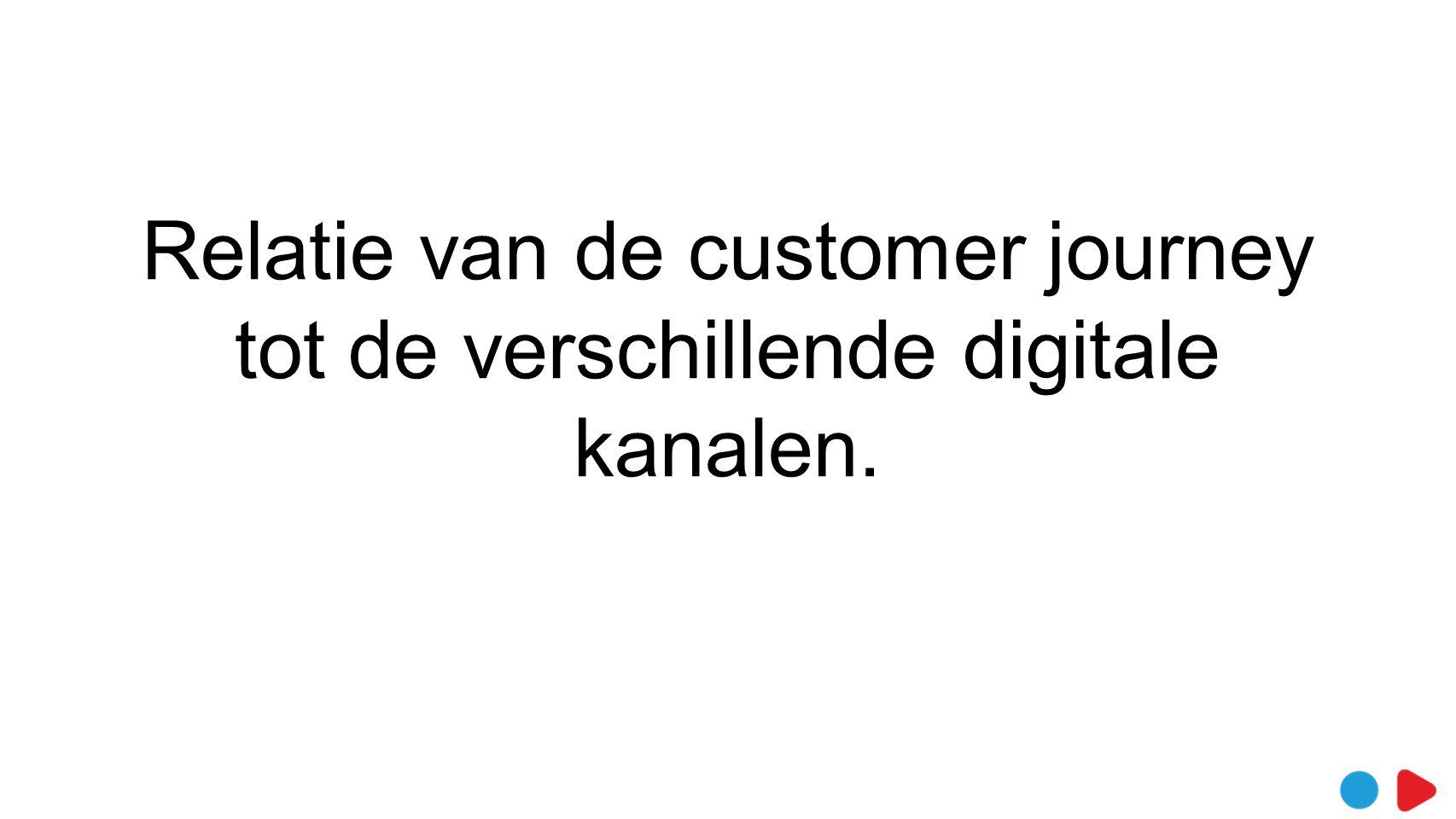 Relatie van de customer journey tot de verschillende digitale kanalen.