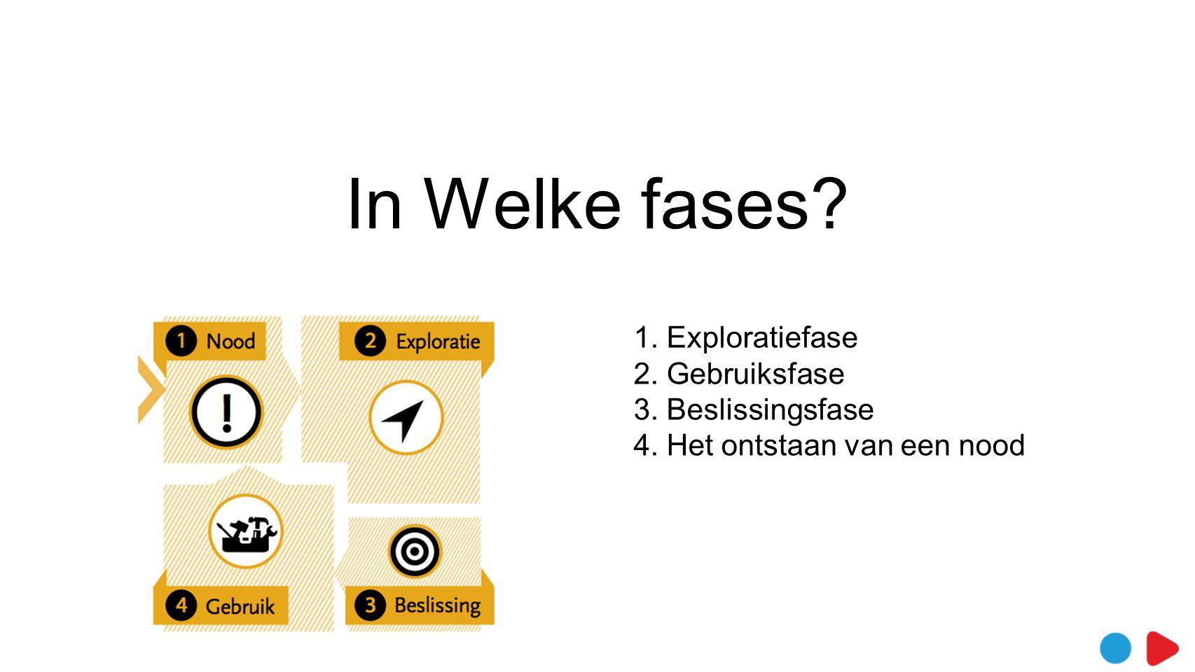 In Welke fases? 1. Exploratiefase 2. Gebruiksfase 3. Beslissingsfase 4. Het ontstaan van een nood