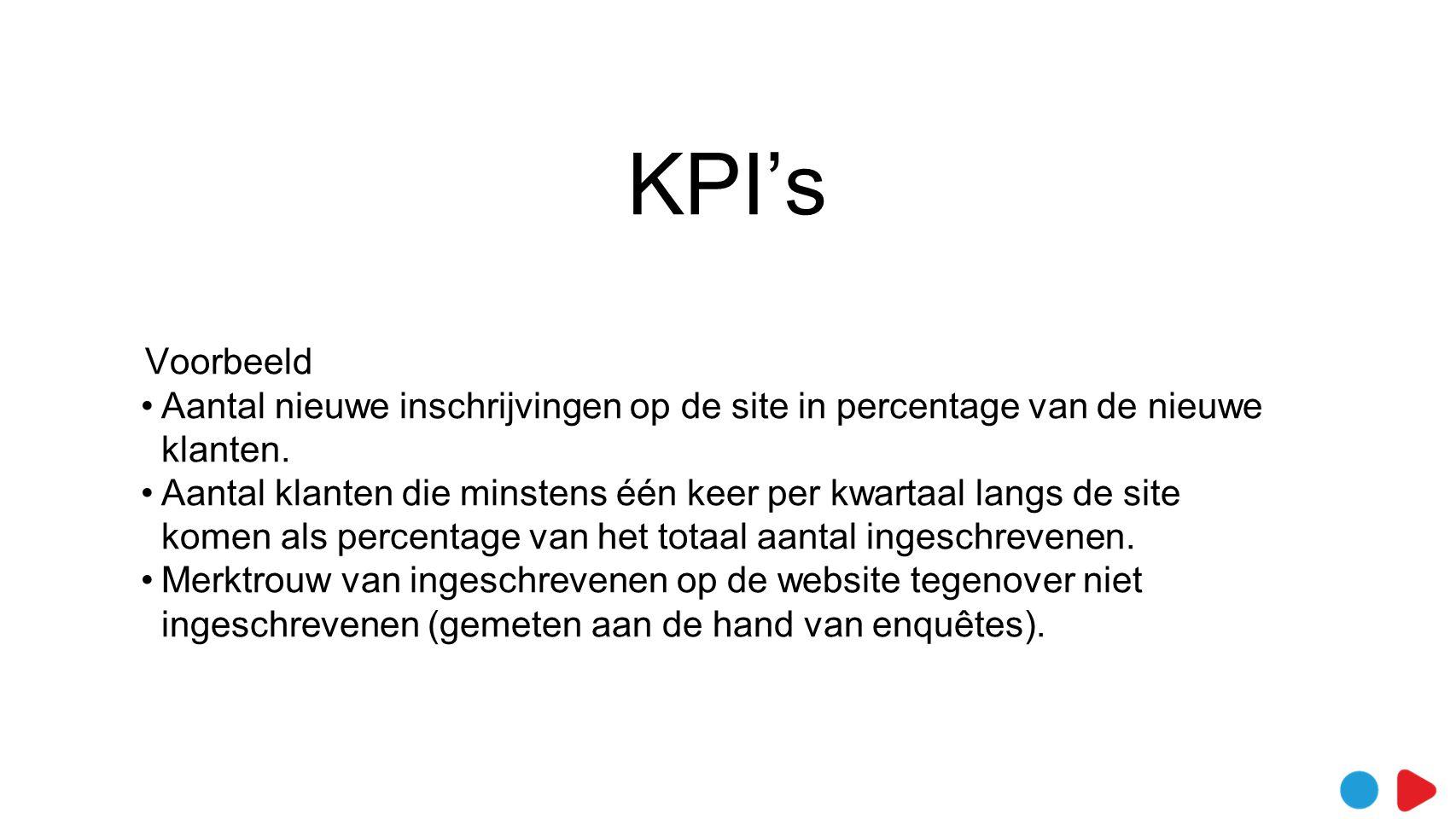 KPI's Voorbeeld •Aantal nieuwe inschrijvingen op de site in percentage van de nieuwe klanten. •Aantal klanten die minstens één keer per kwartaal langs