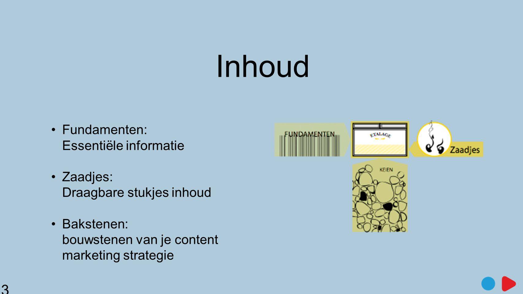 Inhoud •Fundamenten: Essentiële informatie •Zaadjes: Draagbare stukjes inhoud •Bakstenen: bouwstenen van je content marketing strategie 32