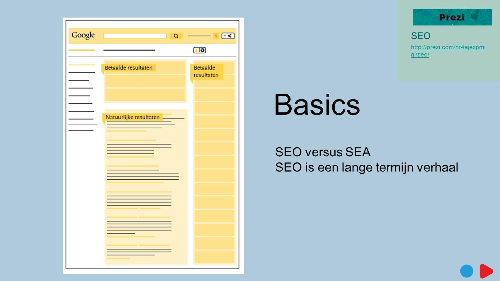Basics SEO versus SEA SEO is een lange termijn verhaal SEO http://prezi.com/nr4ajezpmi gj/seo/