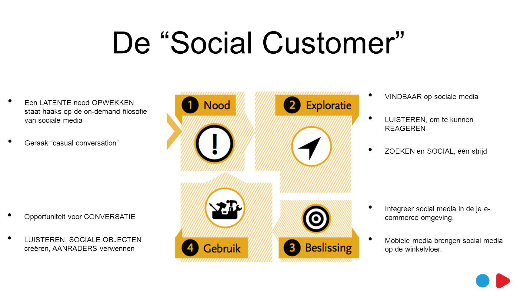 De Social Customer • Een LATENTE nood OPWEKKEN staat haaks op de on-demand filosofie van sociale media • Geraak casual conversation • VINDBAAR op sociale media • LUISTEREN, om te kunnen REAGEREN • ZOEKEN en SOCIAL, één strijd • Integreer social media in de je e- commerce omgeving.