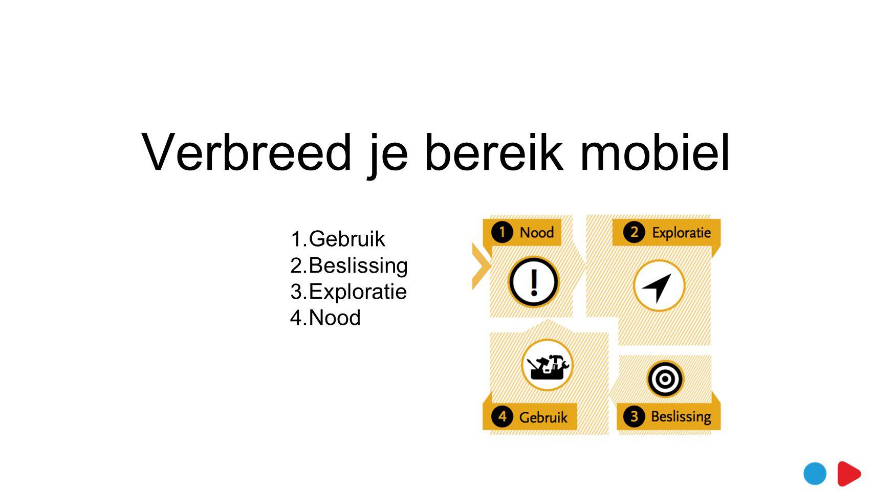 Verbreed je bereik mobiel 1. Gebruik 2. Beslissing 3. Exploratie 4. Nood