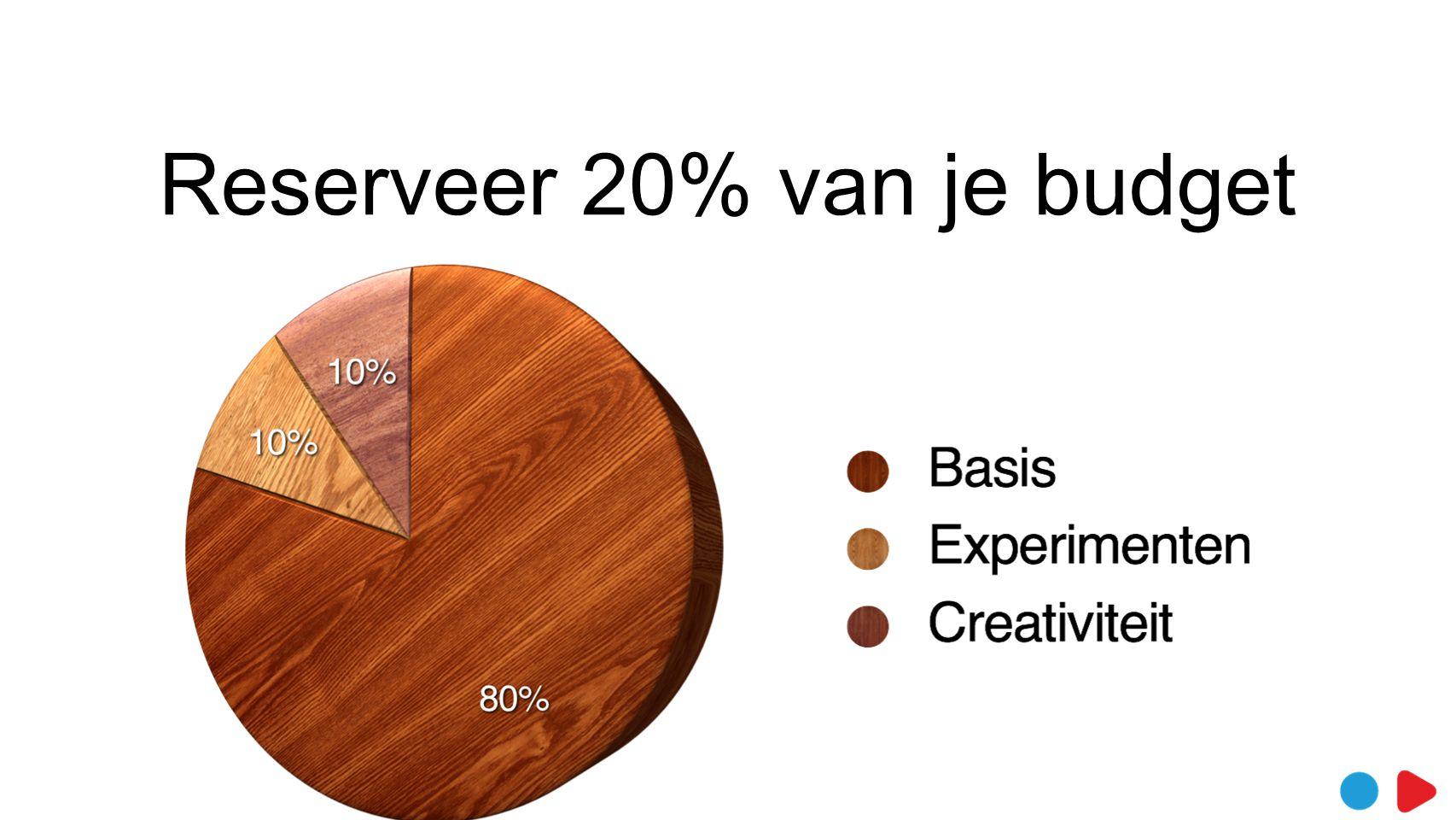 Reserveer 20% van je budget