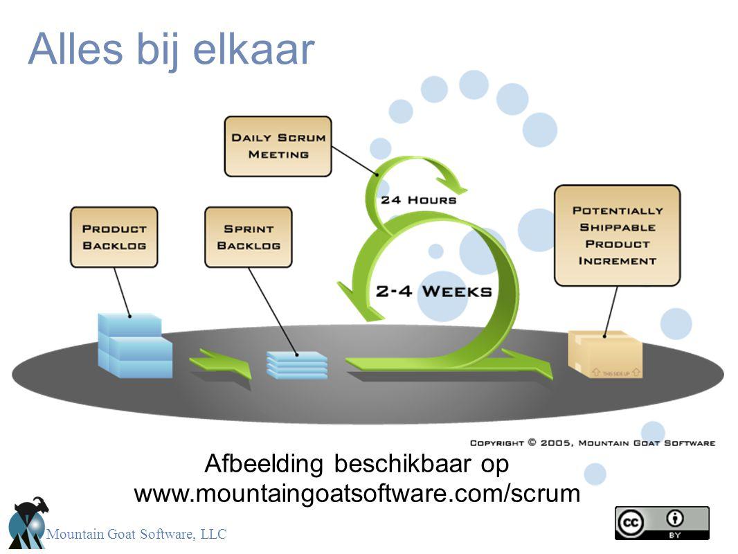 Mountain Goat Software, LLC Alles bij elkaar Afbeelding beschikbaar op www.mountaingoatsoftware.com/scrum