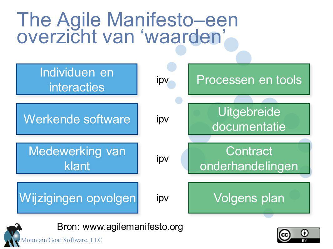Mountain Goat Software, LLC The Agile Manifesto–een overzicht van 'waarden' Processen en tools Individuen en interacties ipv Volgens plan Wijzigingen