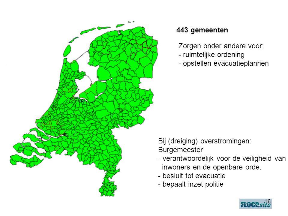 16 443 gemeenten Zorgen onder andere voor: - ruimtelijke ordening - opstellen evacuatieplannen Bij (dreiging) overstromingen: Burgemeester - verantwoordelijk voor de veiligheid van inwoners en de openbare orde.