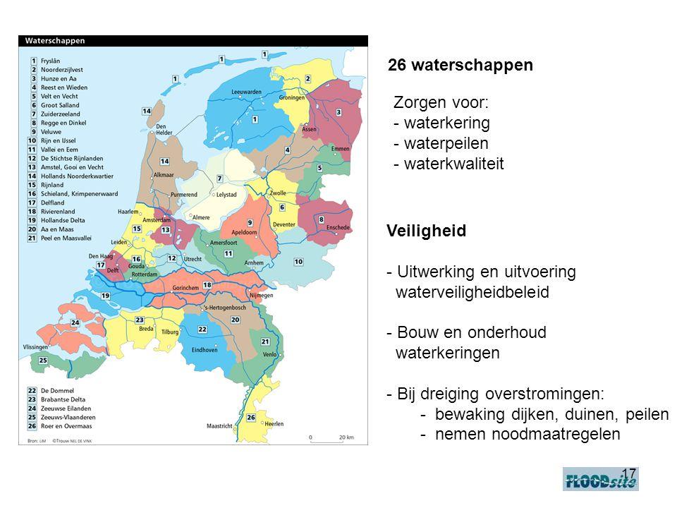 17 26 waterschappen Zorgen voor: - waterkering - waterpeilen - waterkwaliteit Veiligheid - Uitwerking en uitvoering waterveiligheidbeleid - Bouw en onderhoud waterkeringen - Bij dreiging overstromingen: - bewaking dijken, duinen, peilen - nemen noodmaatregelen