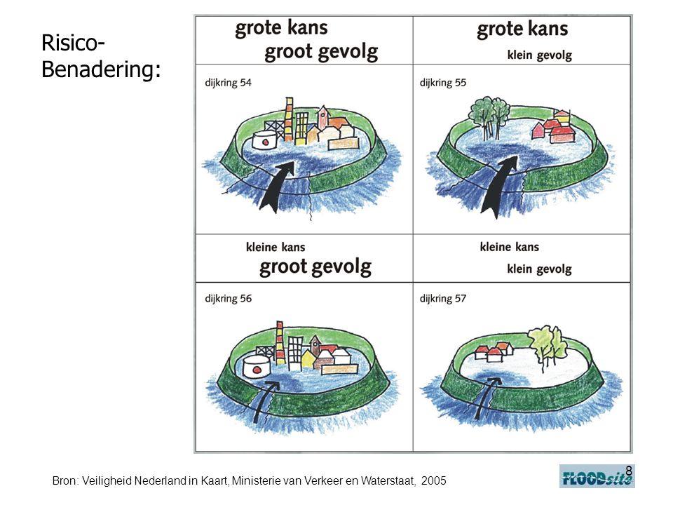 8 Bron: Veiligheid Nederland in Kaart, Ministerie van Verkeer en Waterstaat, 2005 Risico- Benadering: