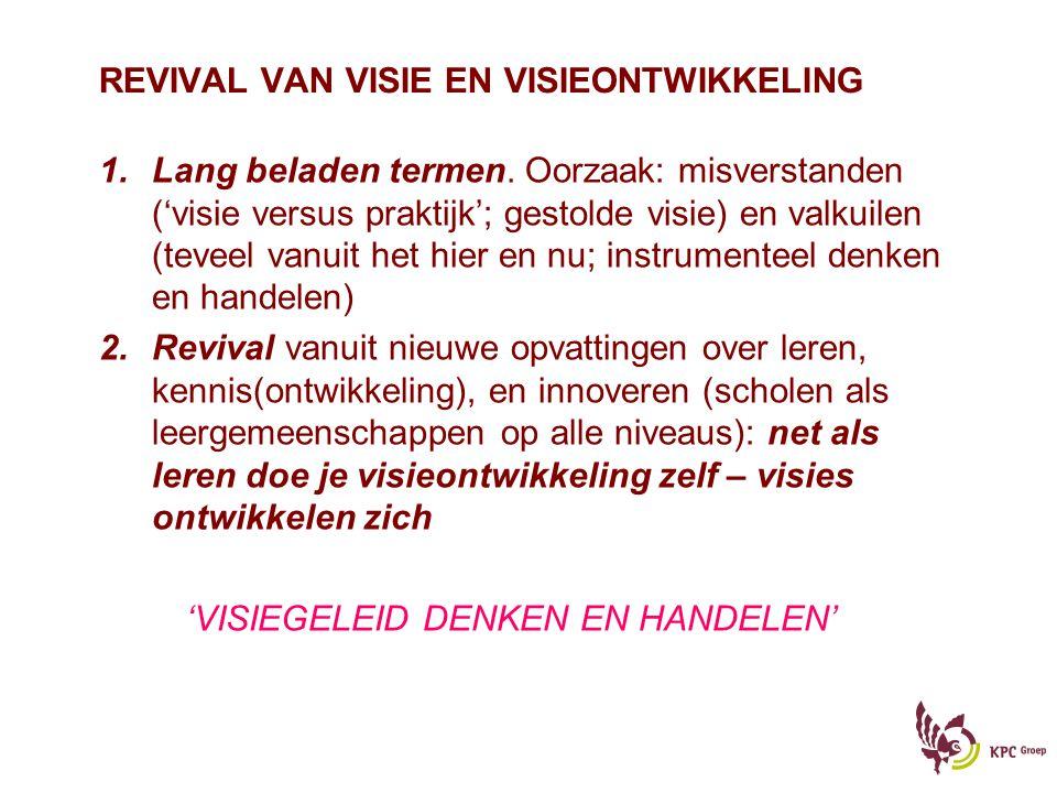 REVIVAL VAN VISIE EN VISIEONTWIKKELING 1.Lang beladen termen. Oorzaak: misverstanden ('visie versus praktijk'; gestolde visie) en valkuilen (teveel va